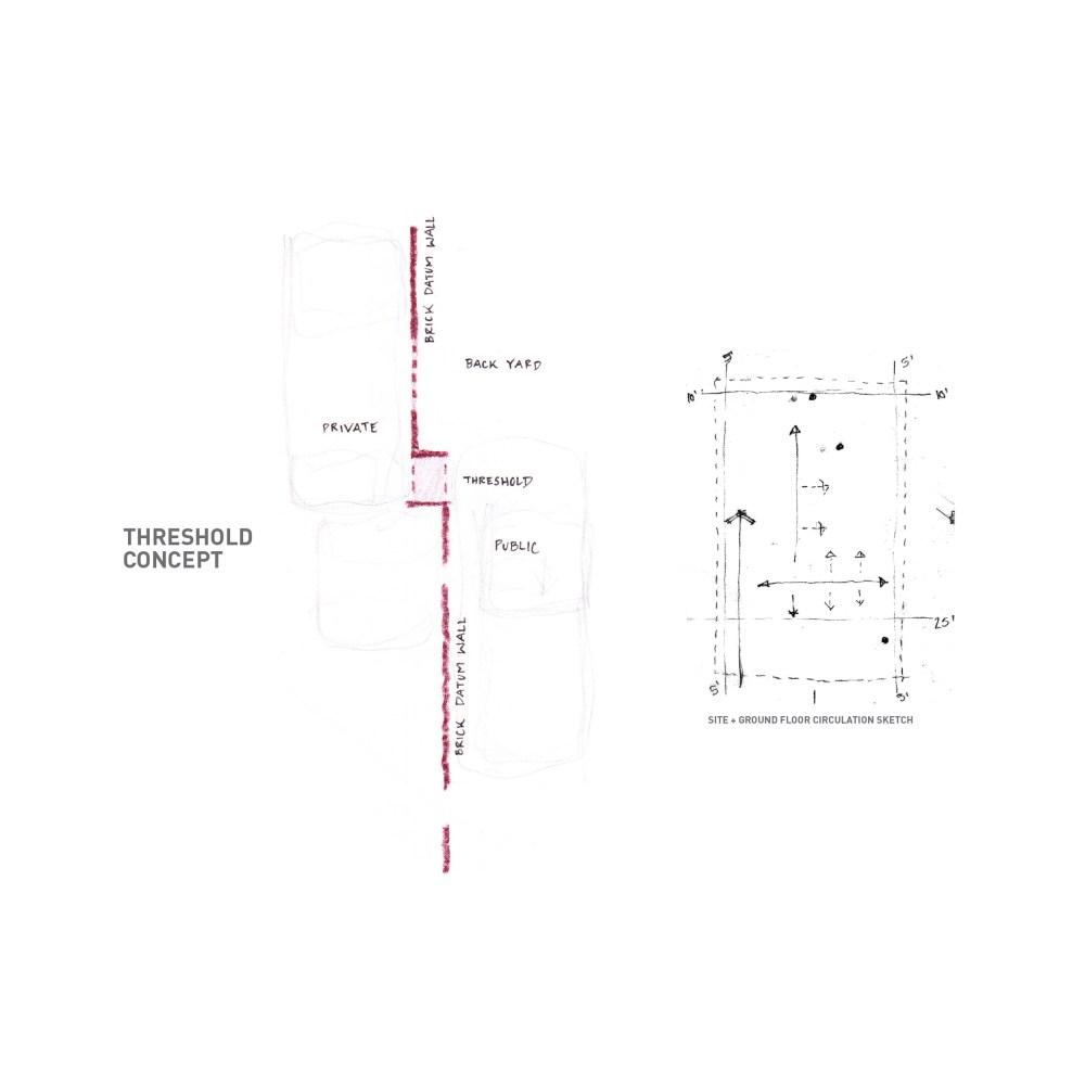 medium resolution of threshold concept jpg