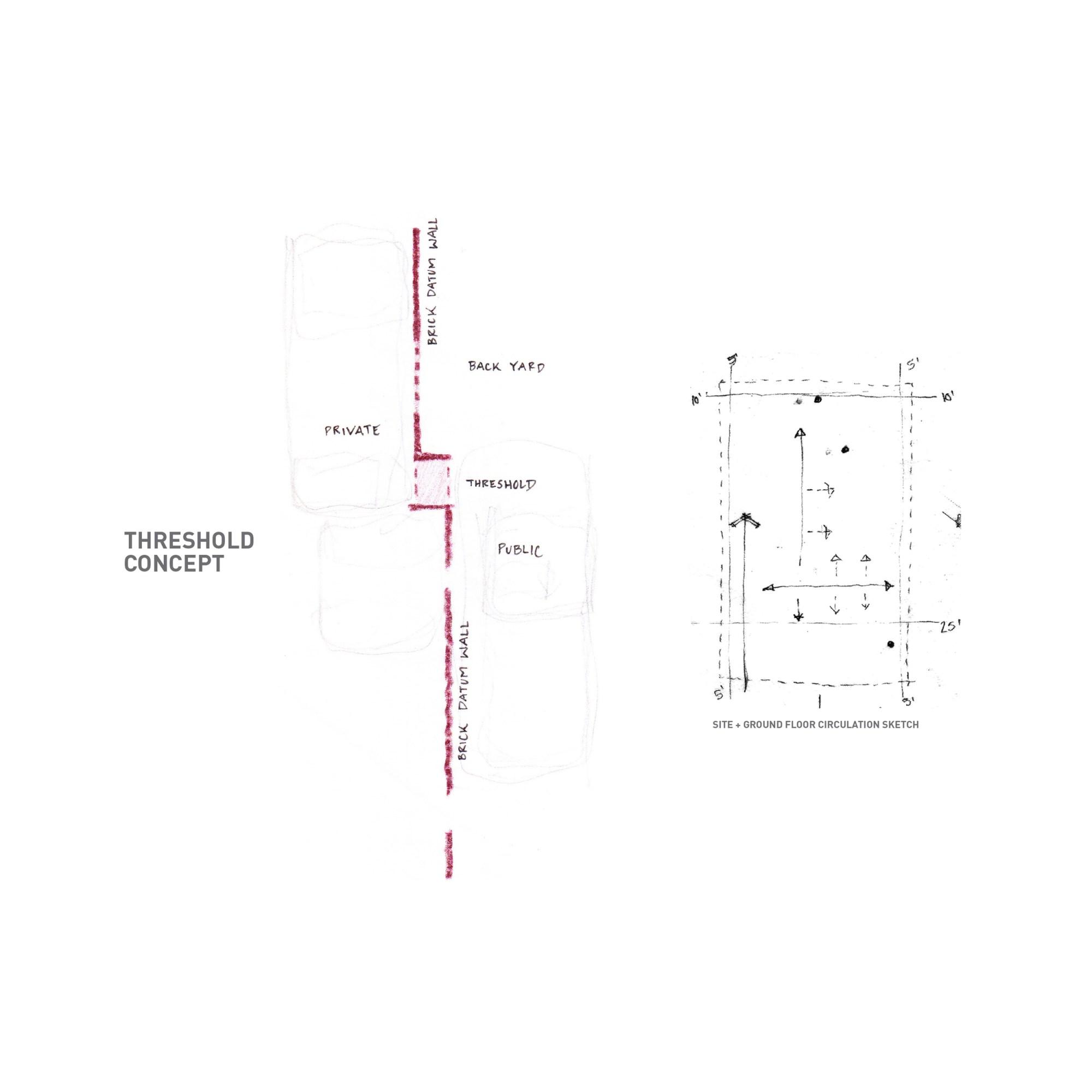 hight resolution of threshold concept jpg