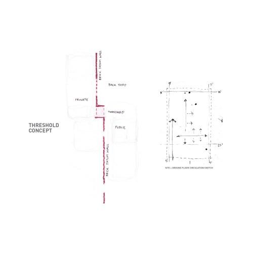 small resolution of threshold concept jpg