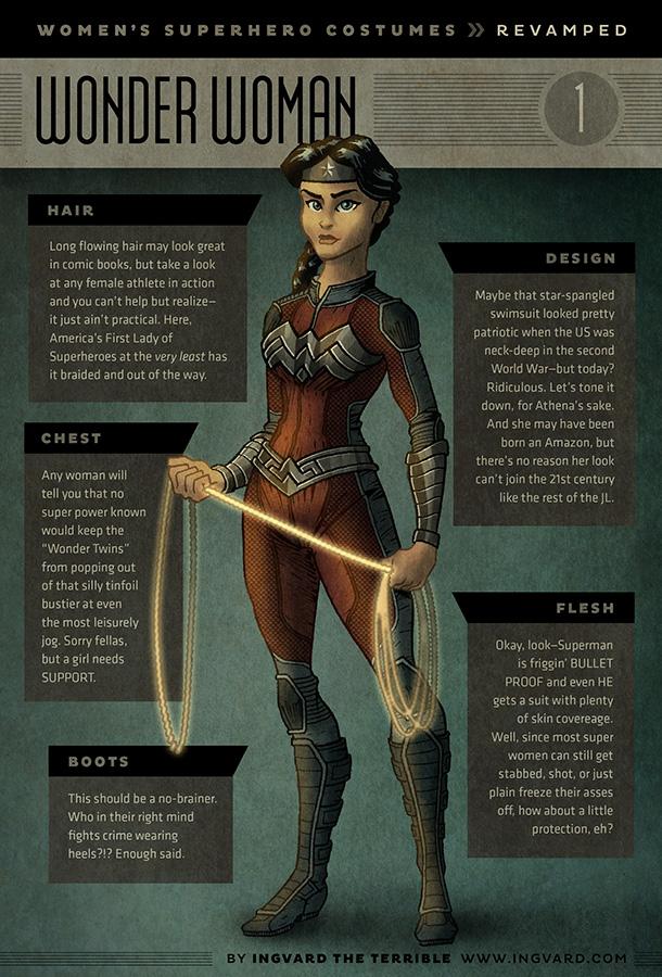 Wonder Woman Sexist Art-8949