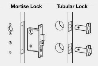 door hardware diagram 2009 ford f150 fuse panel buying guide the knobbery cabinet lock jpg