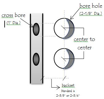 door hardware diagram 1996 nissan maxima bose radio wiring buying guide the knobbery cabinet bore center to jpg