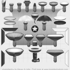 Studio Lighting Diagram Gb Pickup Wiring Schematic Psd Diagrams Ingredients Food Photography