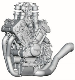 the motor compresses air and fuel at 13 6 1 compression ratio in cylinders splayed out in a 72 degree v angle perfectly splitting the compromise between  [ 1000 x 1042 Pixel ]