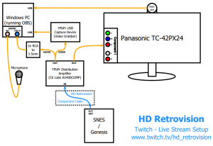 Happy New Year with Twitchtv Details — HD Retrovision