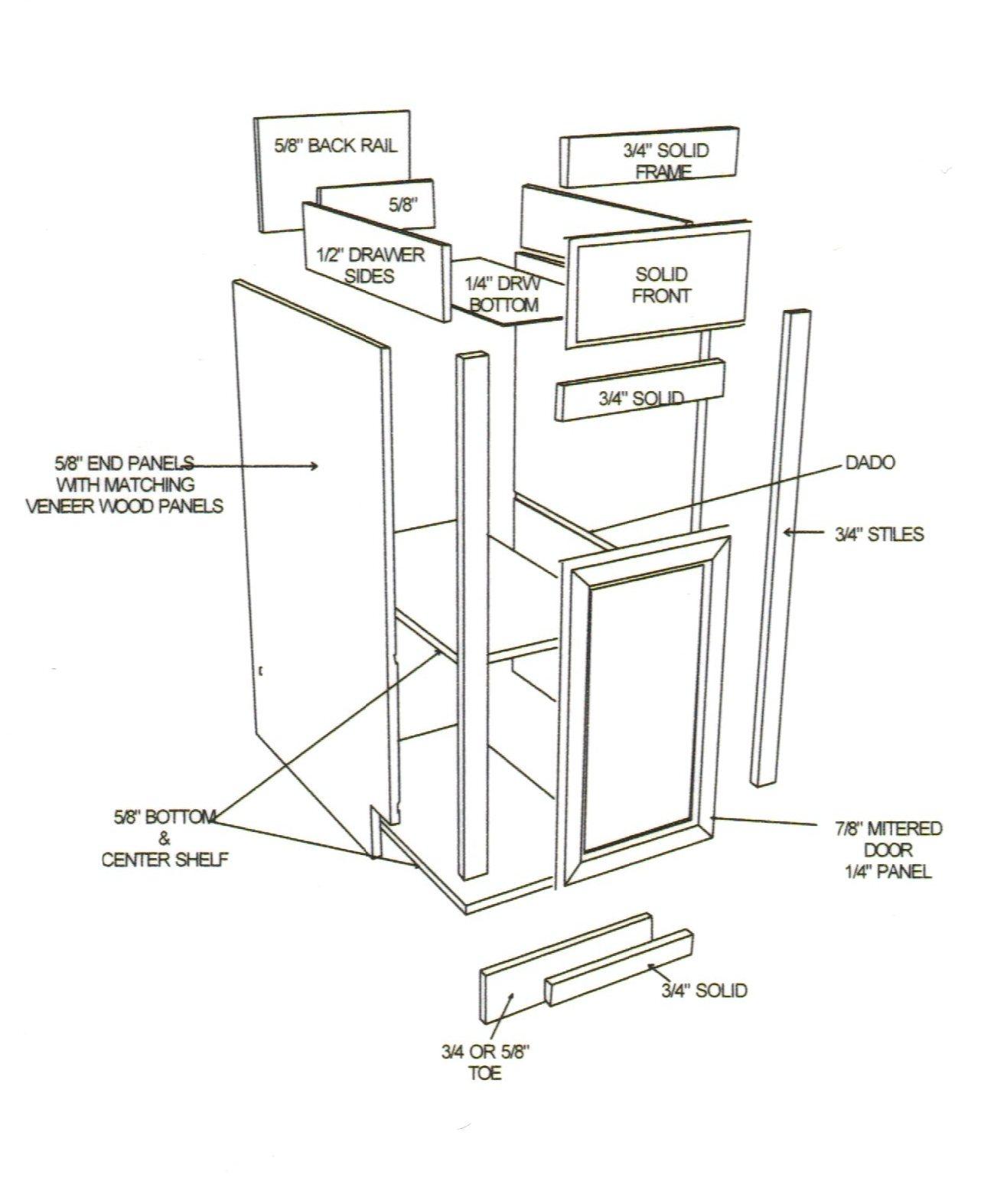Cabinet Construction  Radford Cabinets Inc