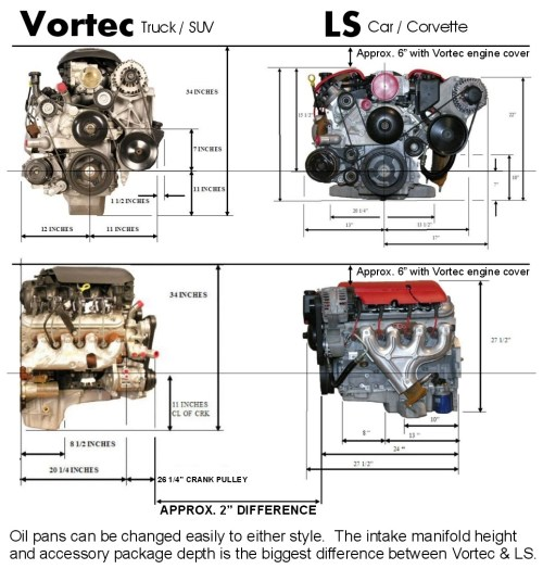 small resolution of vortec ls comparison jpg