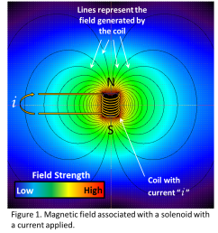 electromagnetic induction is a fairly simple basic concept the implications of which can get quite complicated figure 1 shows a classic example of  [ 928 x 1011 Pixel ]