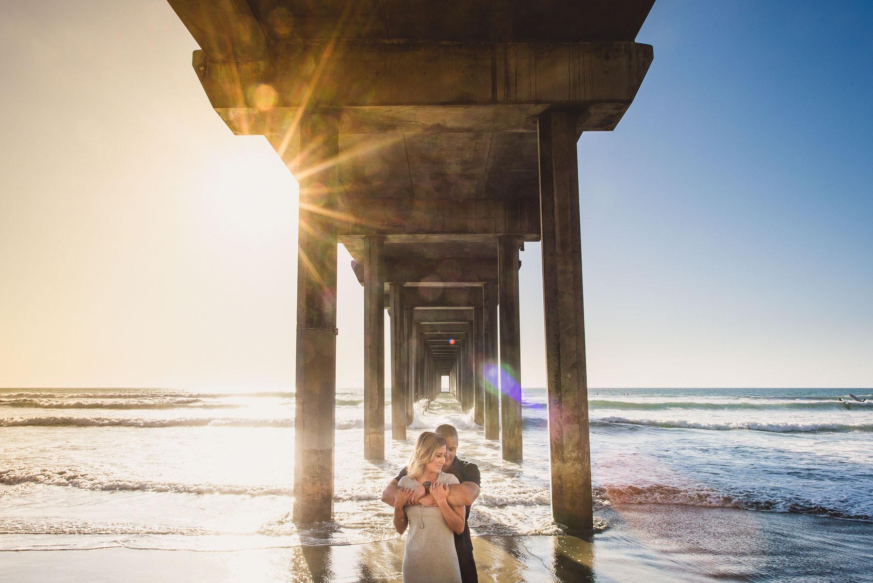 How Much Beach Wedding