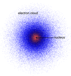 electron cloud model for the 1s orbital nbsp rather than the [ 1000 x 1014 Pixel ]