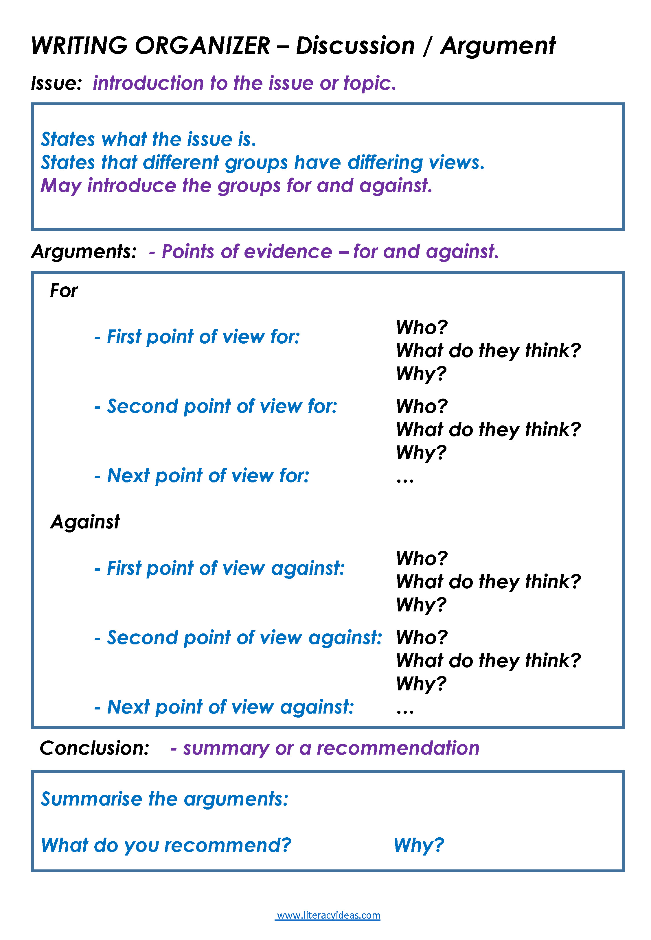 How To Write An Excellent Discussion Argument — Literacy