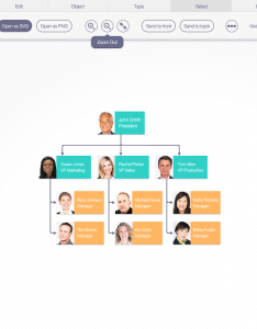 Jointjs is  modern html javascript library for visualization and interaction with diagrams andgraphs it can be used to create either static or also flow charts bpmn other  agile actors rh blogileactors