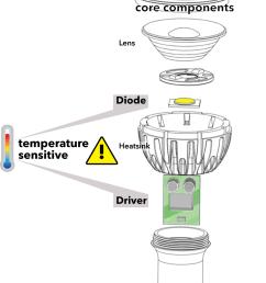 led bulb diagram [ 1000 x 1283 Pixel ]