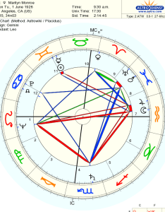 Neptune conjunct ascendant opposition to the moon and jupiter trine venus also astrology blog  astro stories rh jeanmarcpierson