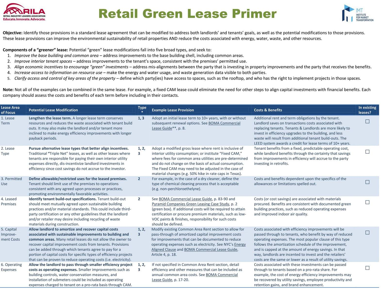 """Green"""" leasing? Here are three resources to start with. — Leasing ..."""