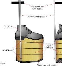 elevated shoes diagram jpg [ 1000 x 891 Pixel ]