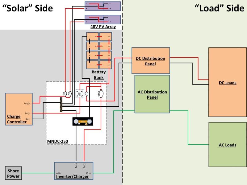Rv Motorhome Solar System Ac Wiring Diagram After Rewiring