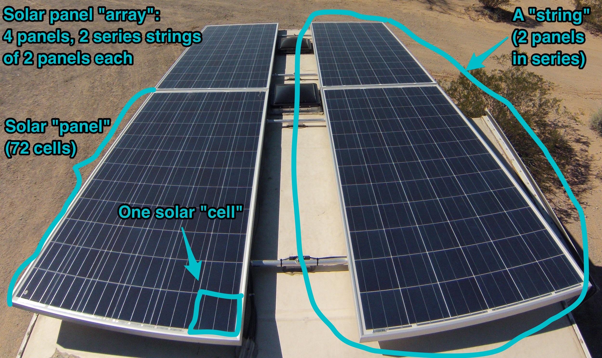 Solar Panel Array Wiring Diagram Solar Panel System