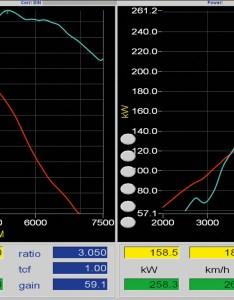 Kit car vs na dragg also tuning guide how to modify your uz fe  the motorhood rh themotorhood