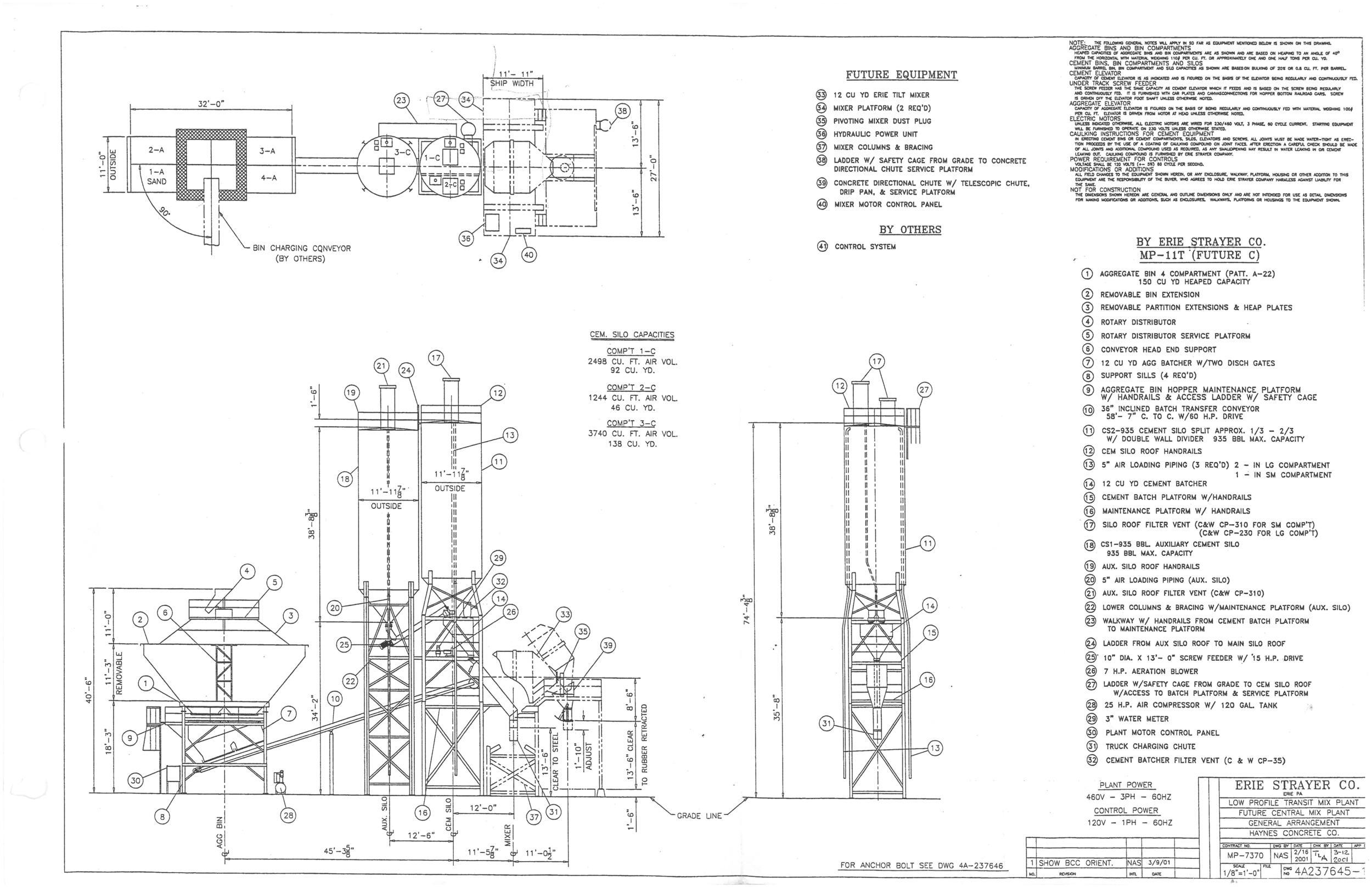 Concrete Plant For Sale — Haynes