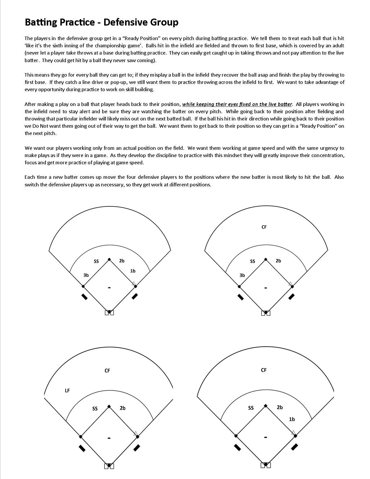 hight resolution of batting practice defense group jpg