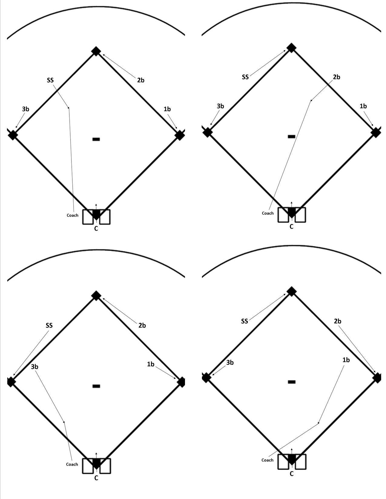 hight resolution of infield base coverage