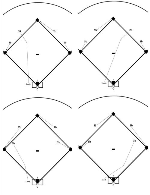 small resolution of infield base coverage