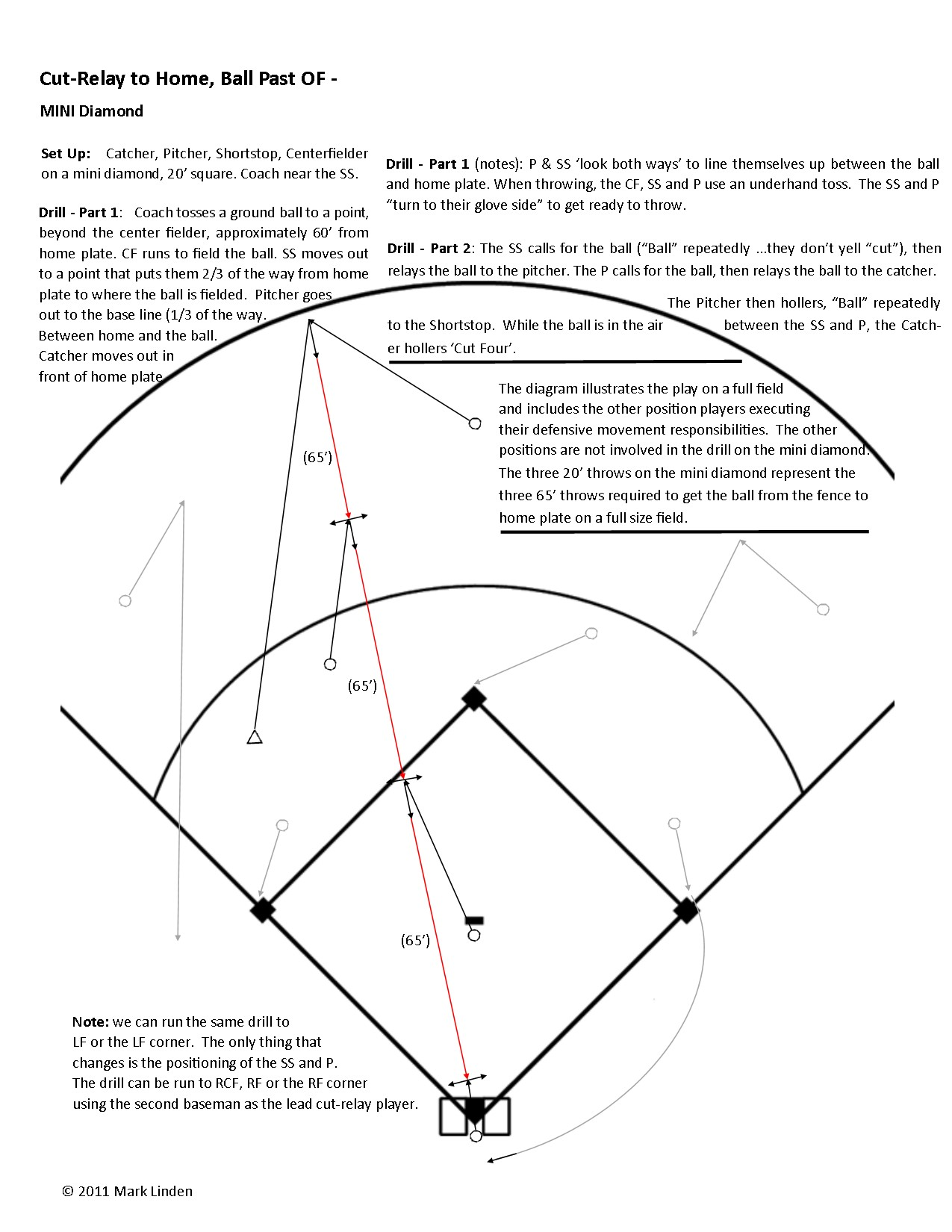hight resolution of cut relay play to home ball past the outfielder lcf