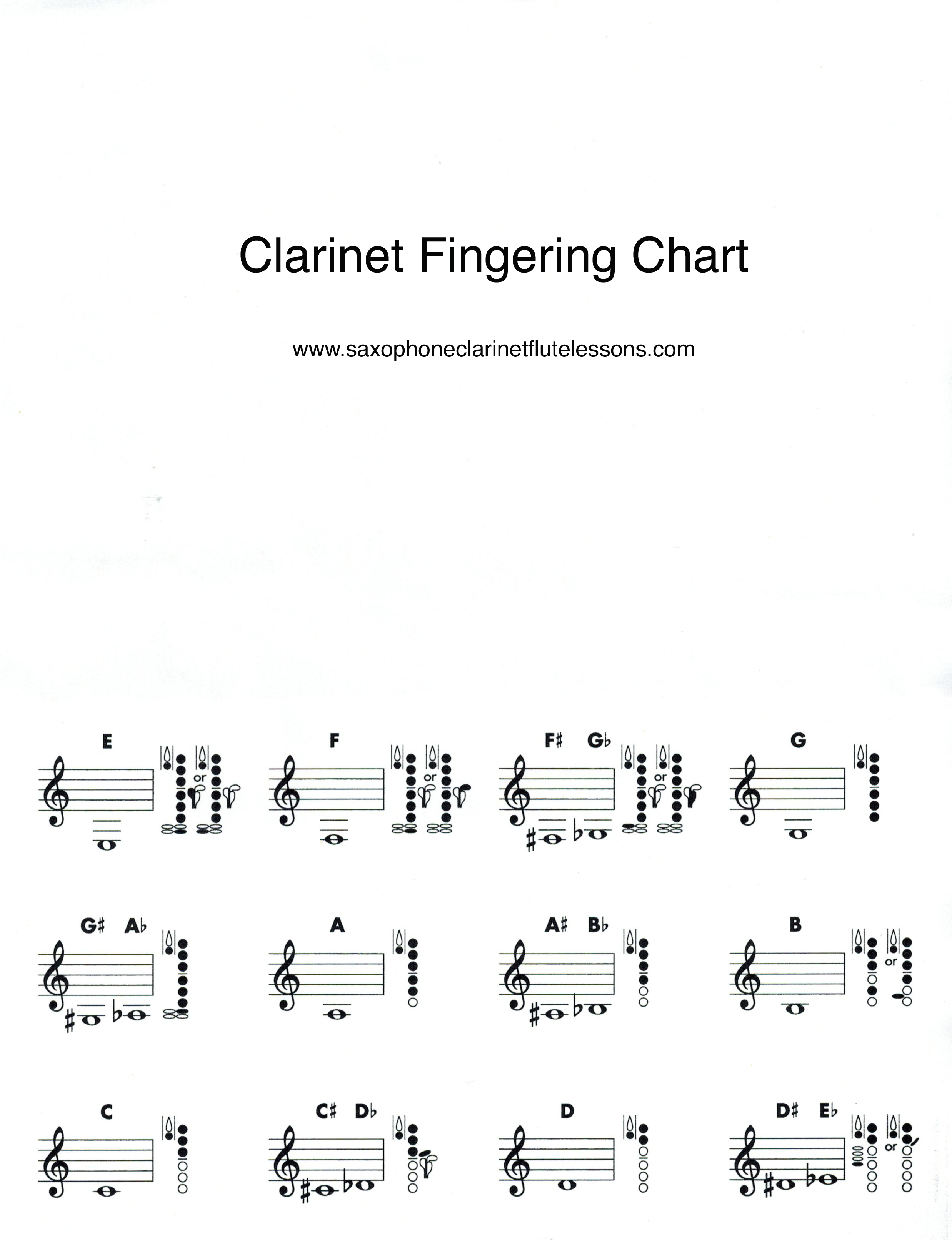 hight resolution of basic clarinet fingering chart saxophone clarinet and flute lessons with ken moran