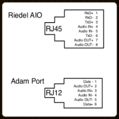 Jensen Wiring Diagram Radio Riedel, Rts, Clear-com & Telex Intercom Adapters Application Notes For Download Viewing ...