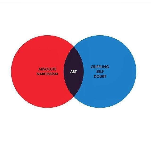 The artist paradox, surely.