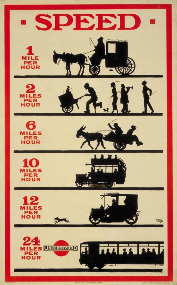 How to get around London.