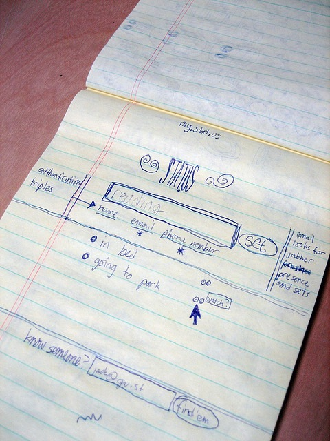 twttr sketch by jack dorsey on Flickr. We're calling it twttr (though this original rendering calls it stat.us; I love the word.ed domains, e.g. gu.st/). It's evolved a lot in the past few months. From an excited discussion and persuasion on the South Park playground to a recently approved application for a SMS shortcode. I'm happy this idea has taken root; I hope it thrives. Some things are worth the wait. July, 2000.