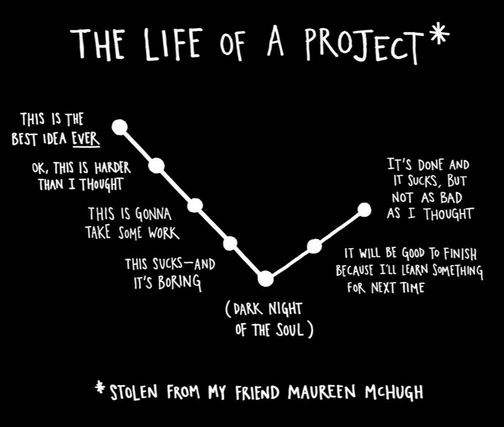 jaymug: The life of a project by Austin Kleon It always seems impossible until it's done.