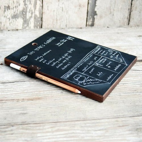 Chalkboard iPad. Brainstorm.