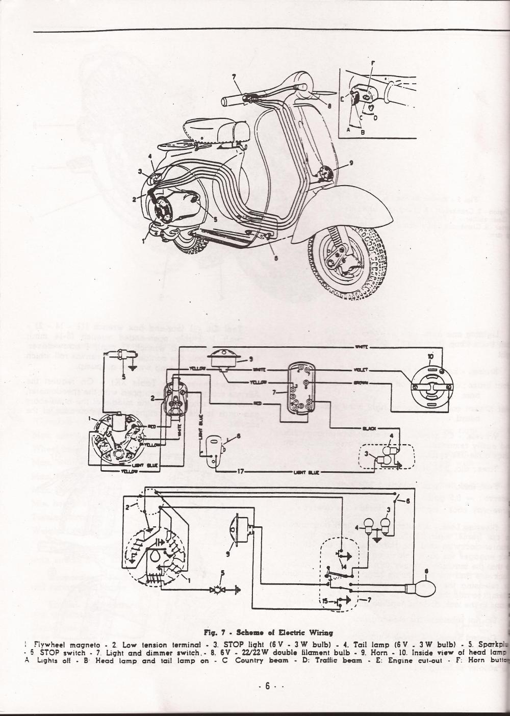 medium resolution of vespa gt200 wiring diagram ignition wiring libraryvespa allstate wiring diagram product wiring diagrams u2022