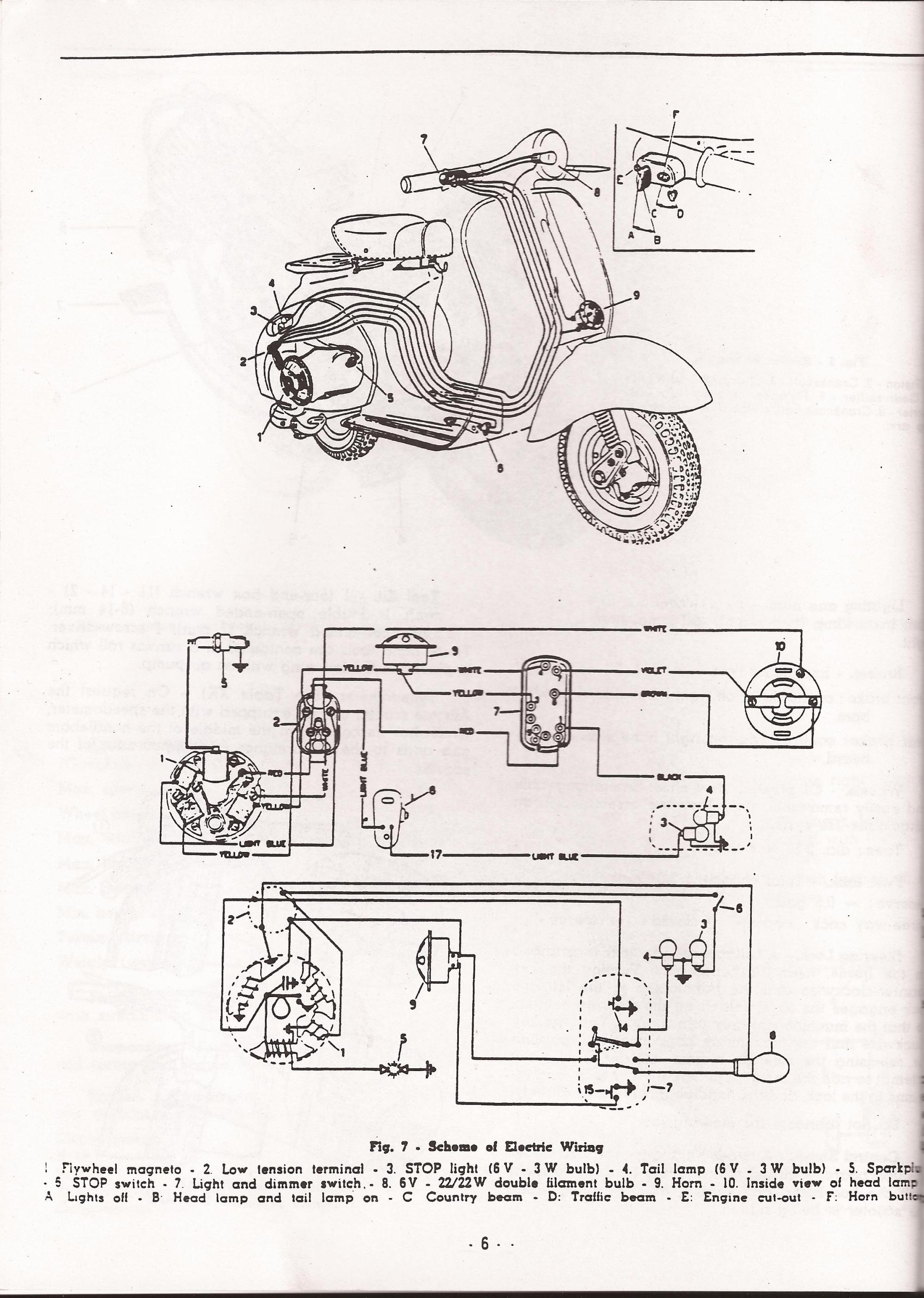 hight resolution of vespa gt200 wiring diagram ignition wiring libraryvespa allstate wiring diagram product wiring diagrams u2022