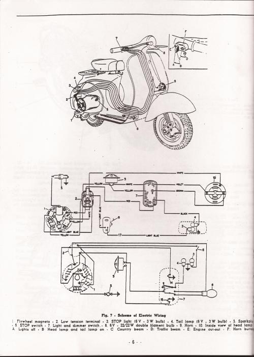 small resolution of vespa gt200 wiring diagram ignition wiring libraryvespa allstate wiring diagram product wiring diagrams u2022