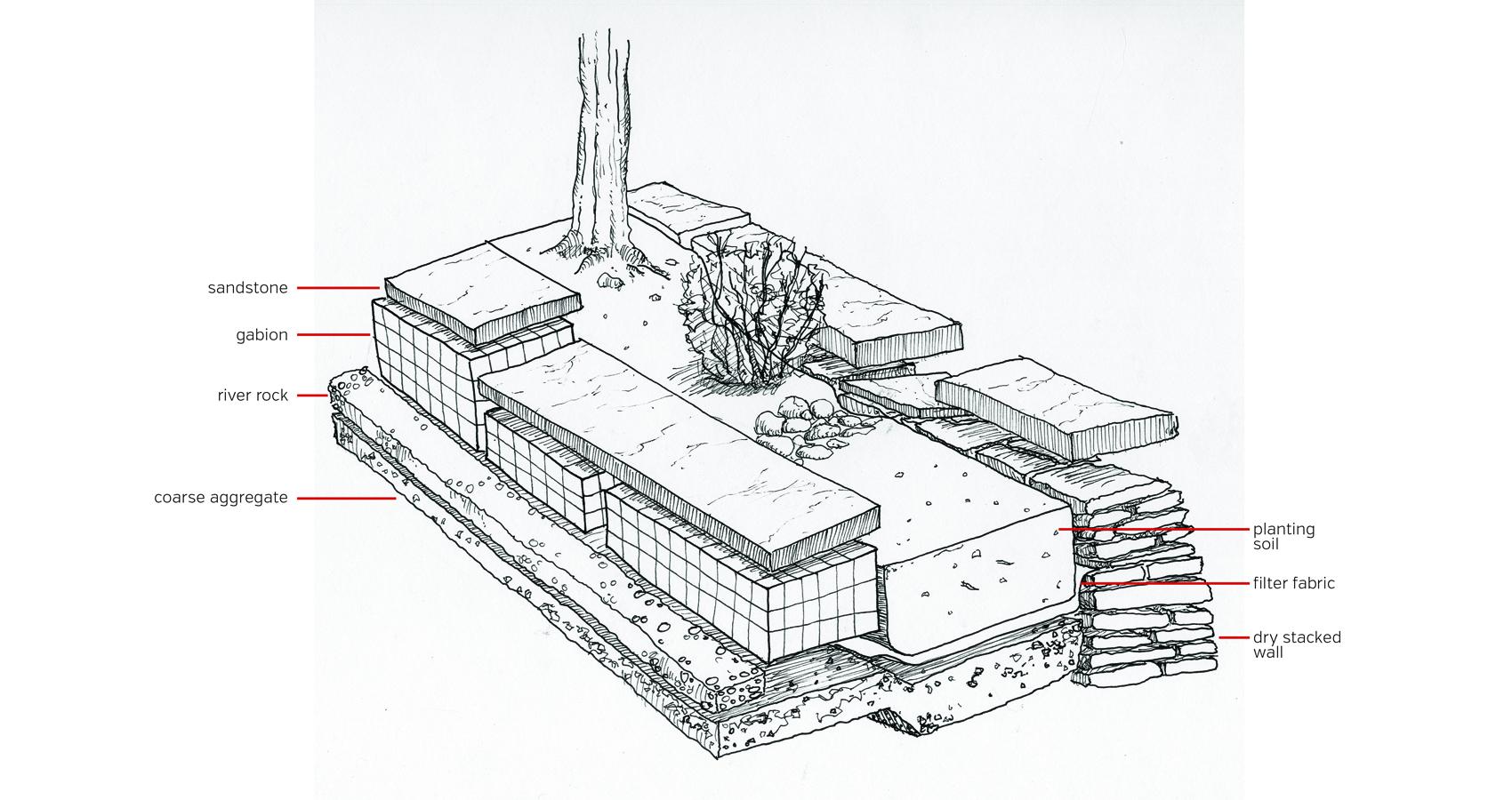 Detailing: Check Dam Seat Wall — Richard Fisher