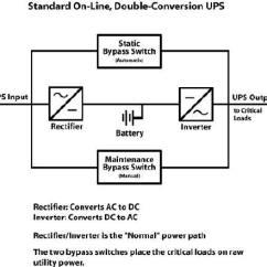 Square D Isolation Transformer Wiring Diagram 2006 Dodge Ram Anatomy Of A Ups — Mcg Surge Protection®