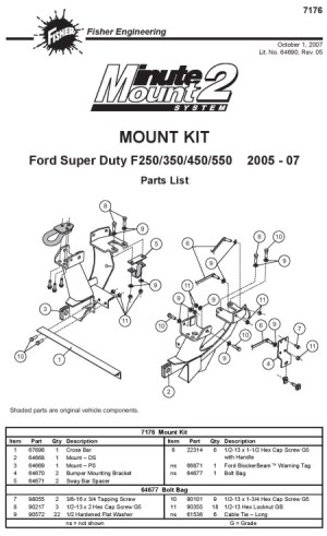 NEW Fisher Minute Mount 1 & 2 Plow Frame Mounts