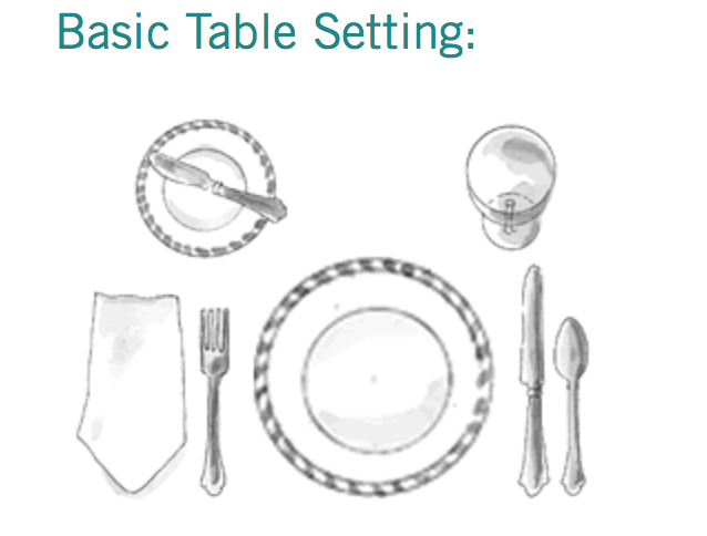 Emily Post Table Setting & Table Setting Guide