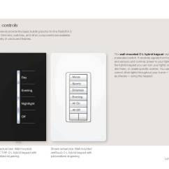 Lutron Hybrid Keypad Wiring Diagram Chevy S10 Alternator - Somurich.com