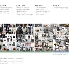 Chair Design Research Herman Miller Rolling Office Junjun Shi