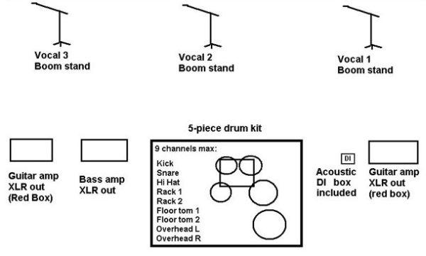 Show Prep — DMi Sound