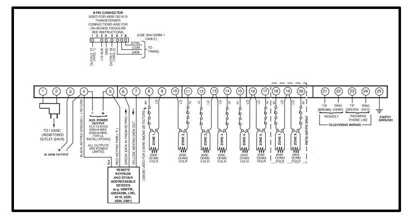 ademco vista 10p wiring diagram 2003 dodge ram ignition switch honeywell 4110xm ~ odicis