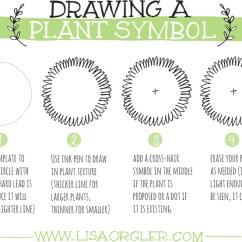 Shrub Graphic Symbols Diagram Cctv Wiring Drawing Plant Practice Sheet Jul 31