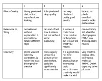 Decorating Contest Judging Criteria | residence life ...