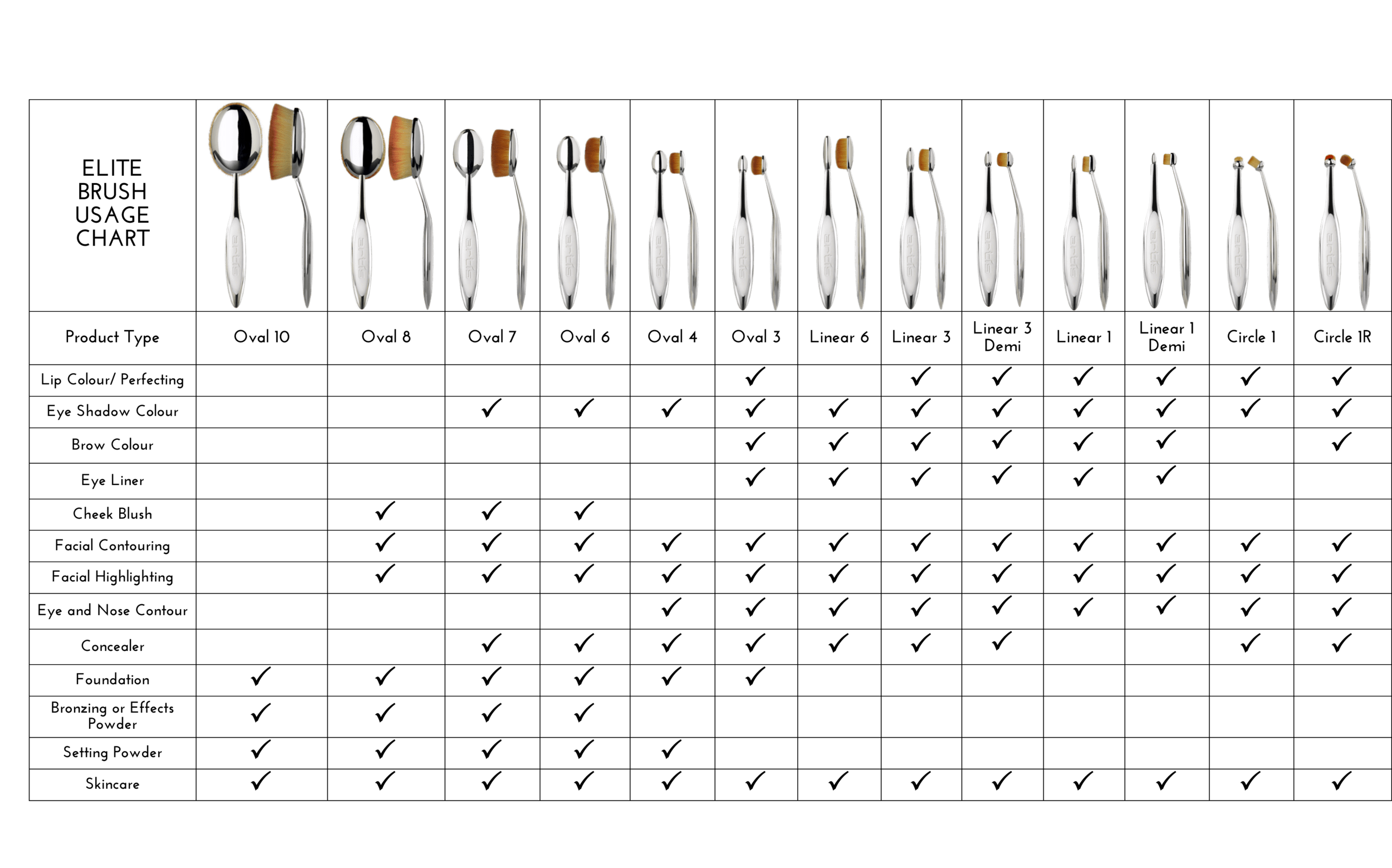 Elite, Mirror, Ten Brush Set — Artis Makeup Brushes