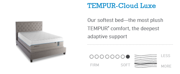 Tempur Cloud Collection Welcome To Highland Furniture